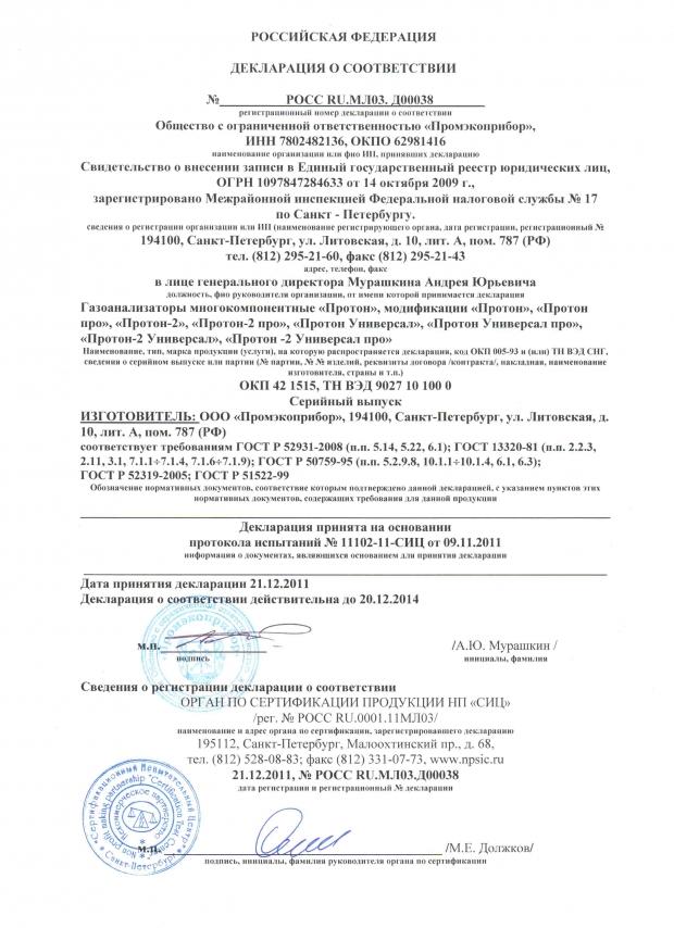 2012. Декларация о соответствии