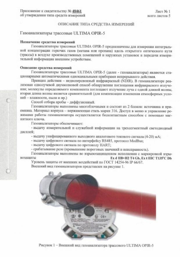 51500-12. Ultima OPIR-5. Описание типа средств измерений